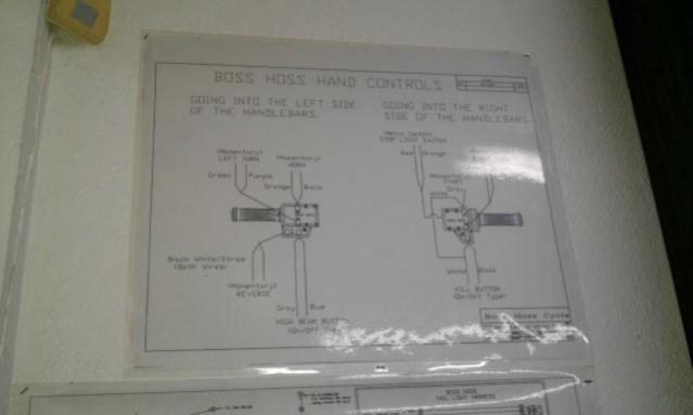 An actual wiring diagram | V8 Bike Riders ForumsV8 Bike Riders Forums
